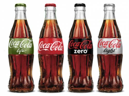 Coca-Cola Gamme de Produits